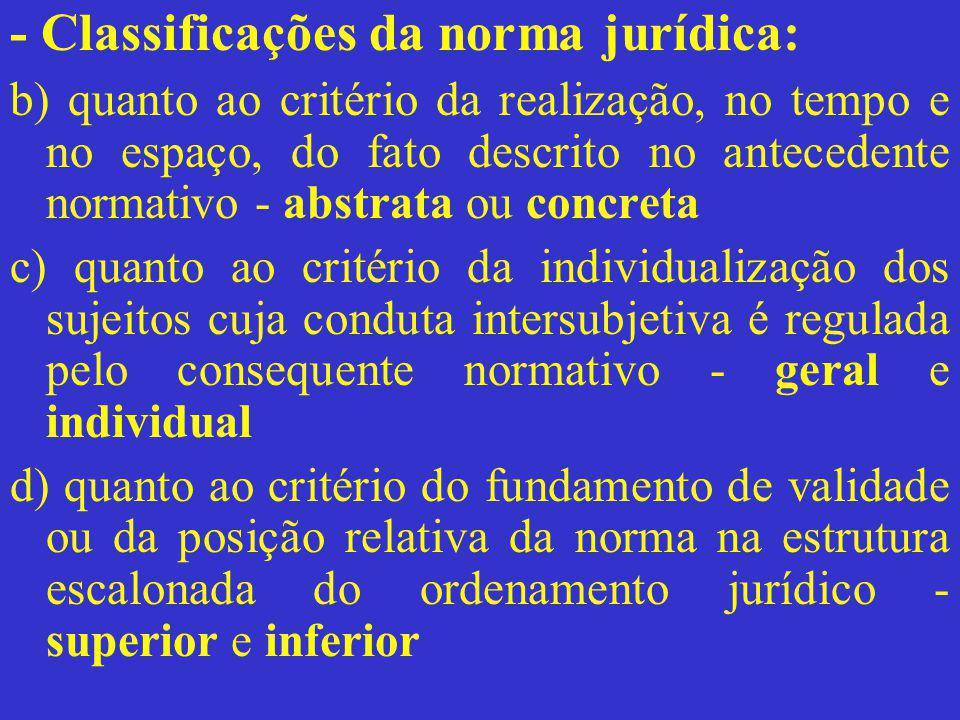 - Classificações da norma jurídica:
