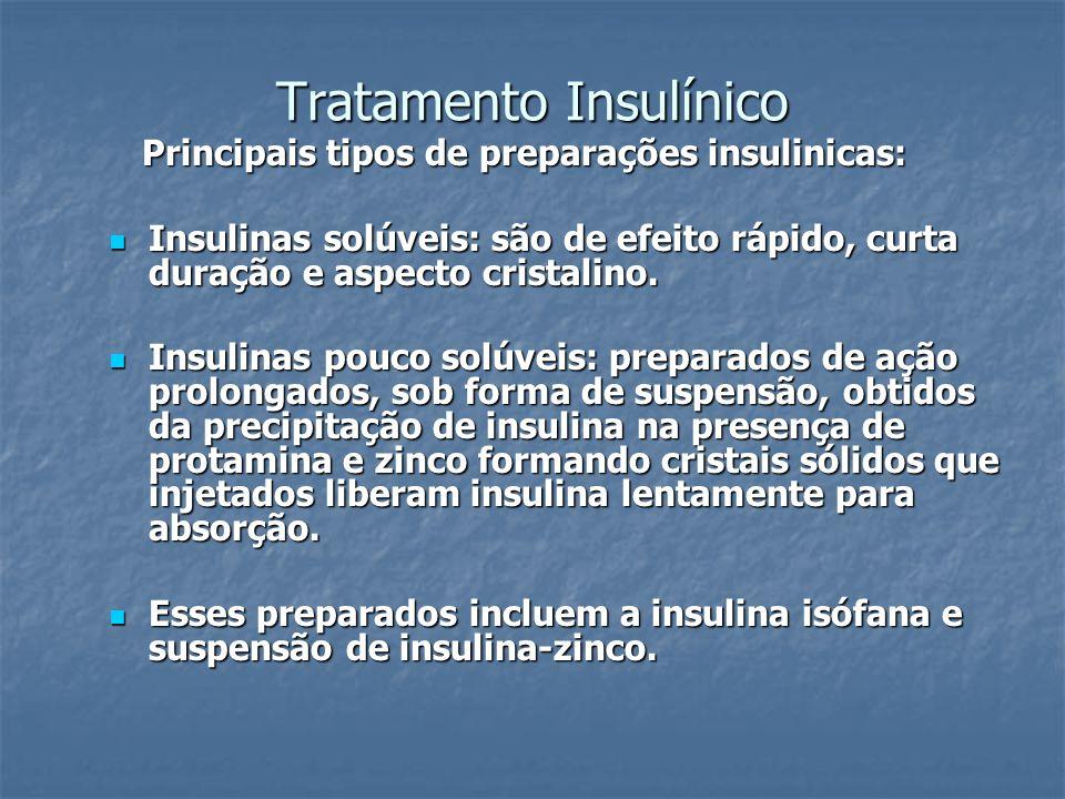 Tratamento Insulínico