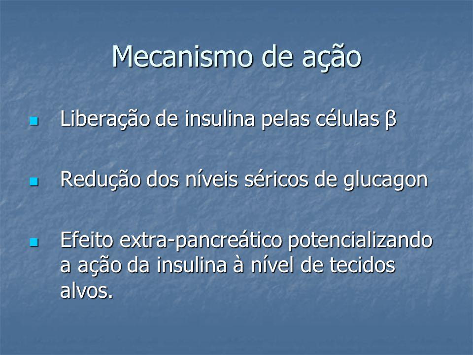 Mecanismo de ação Liberação de insulina pelas células β