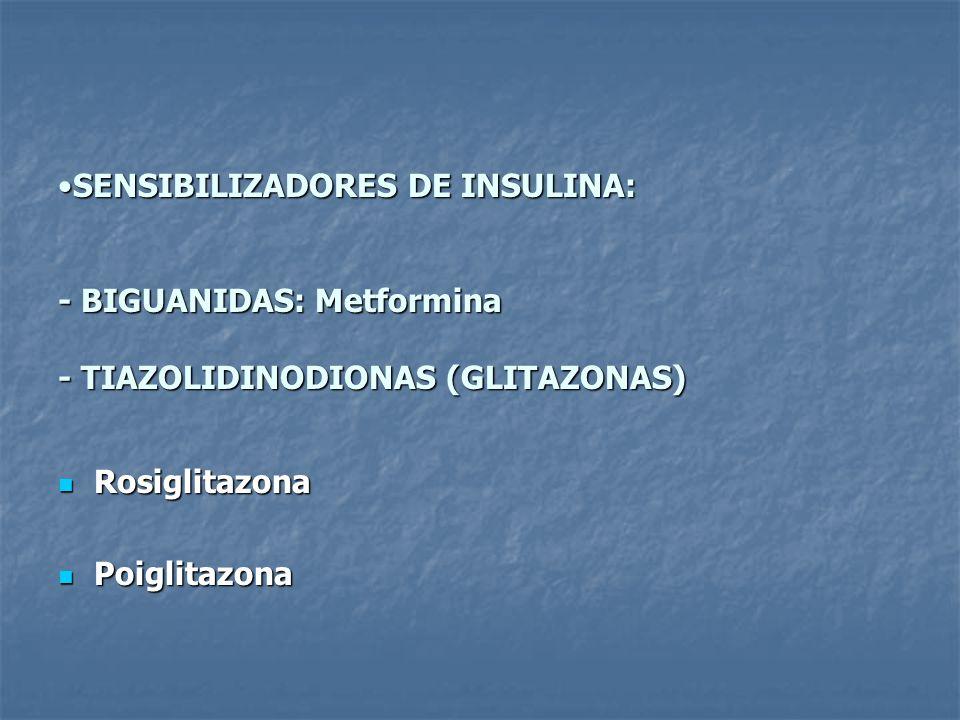 SENSIBILIZADORES DE INSULINA: - BIGUANIDAS: Metformina - TIAZOLIDINODIONAS (GLITAZONAS)