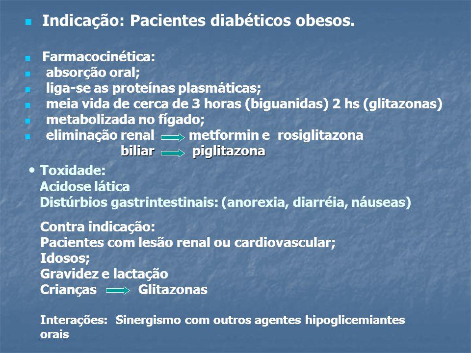 Indicação: Pacientes diabéticos obesos.