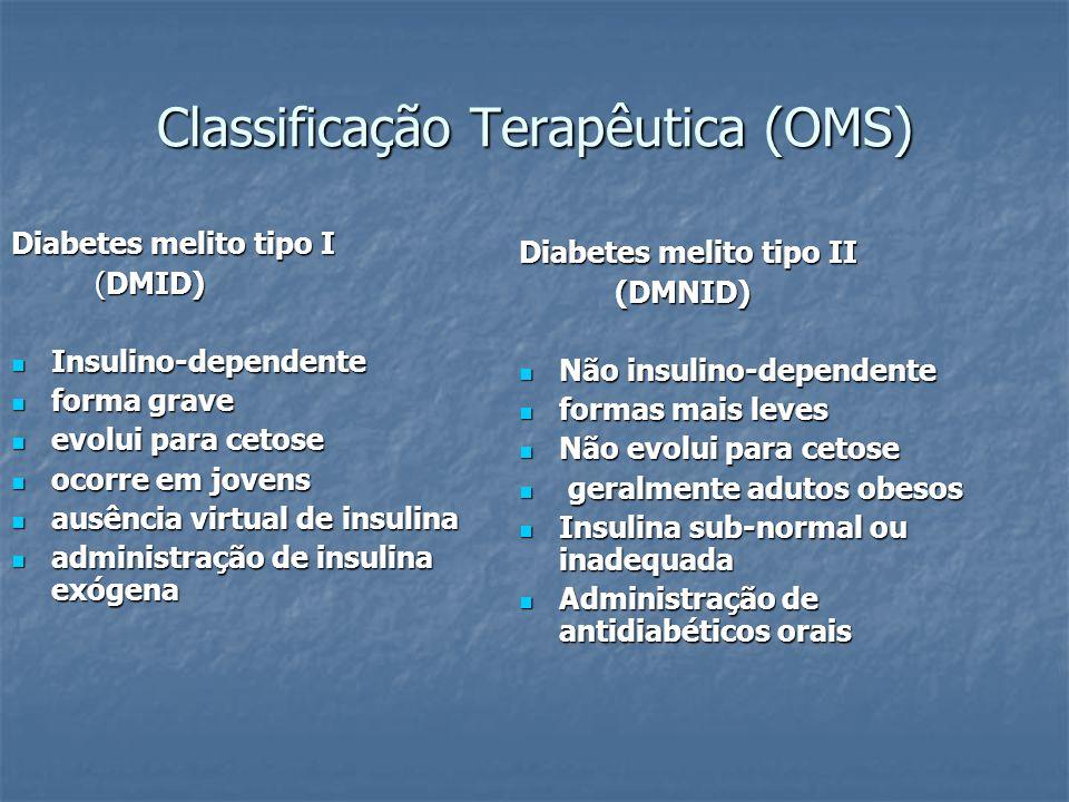 Classificação Terapêutica (OMS)
