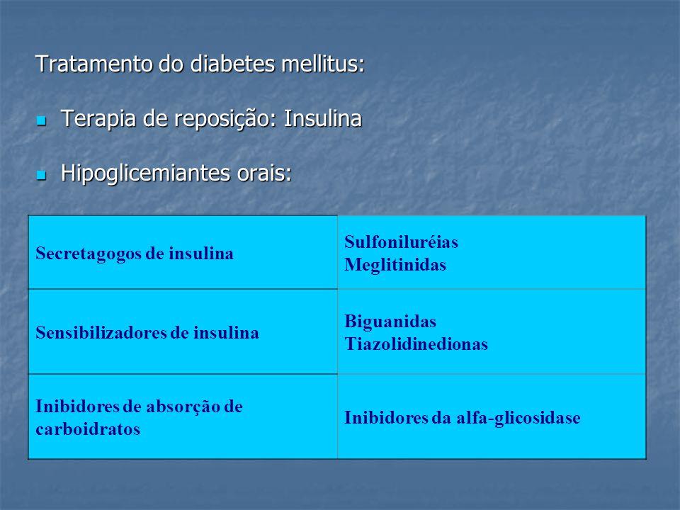 Tratamento do diabetes mellitus: Terapia de reposição: Insulina