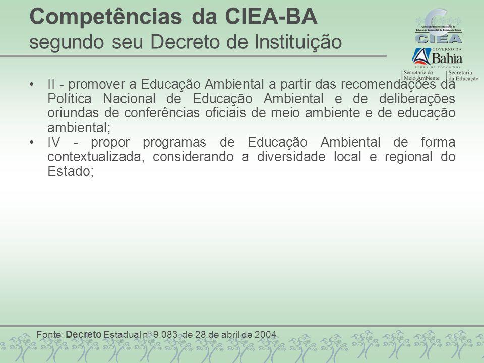 Competências da CIEA-BA segundo seu Decreto de Instituição