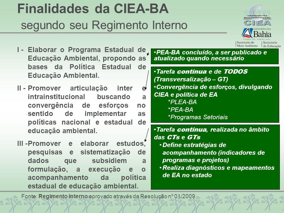 Finalidades da CIEA-BA segundo seu Regimento Interno