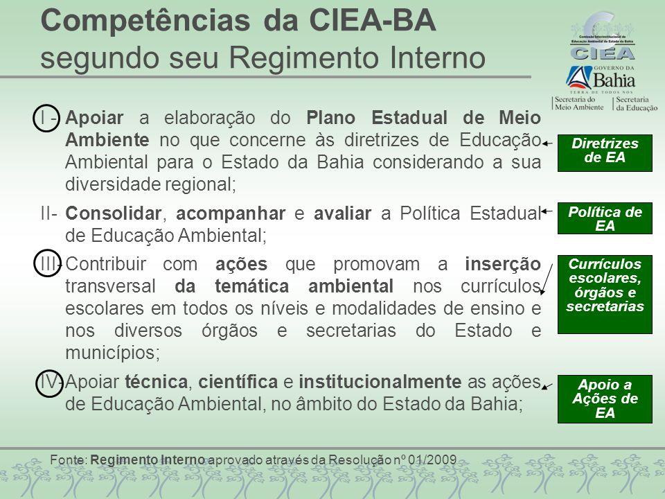 Competências da CIEA-BA segundo seu Regimento Interno