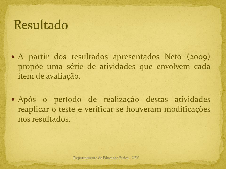 Resultado A partir dos resultados apresentados Neto (2009) propõe uma série de atividades que envolvem cada item de avaliação.