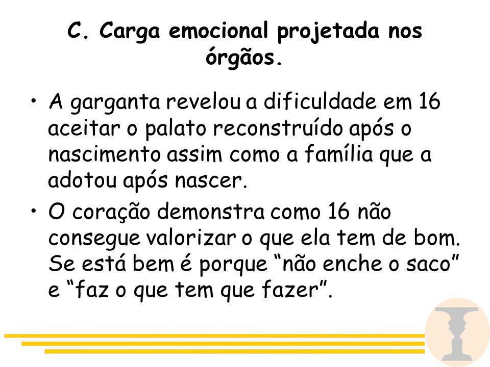 C. Carga emocional projetada nos órgãos.
