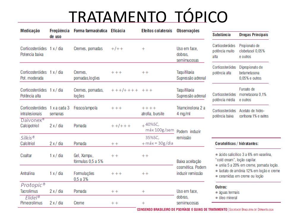 TRATAMENTO TÓPICO Protopic® Daivonex® Silkis® Elidel® 40%SC,