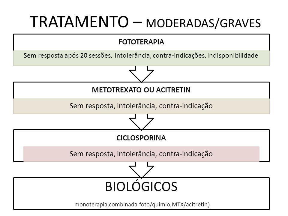 TRATAMENTO – MODERADAS/GRAVES