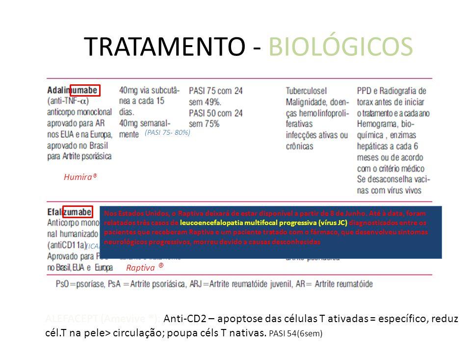 TRATAMENTO - BIOLÓGICOS