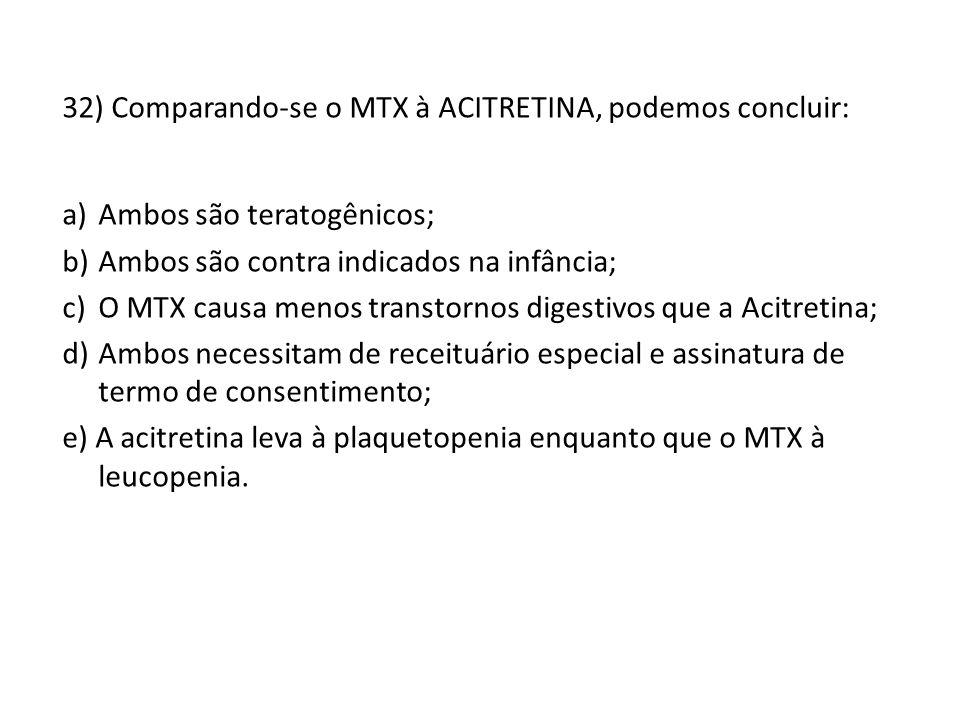 32) Comparando-se o MTX à ACITRETINA, podemos concluir: