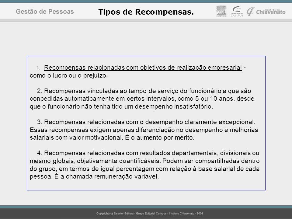 Tipos de Recompensas. 1. Recompensas relacionadas com objetivos de realização empresarial - como o lucro ou o prejuízo.