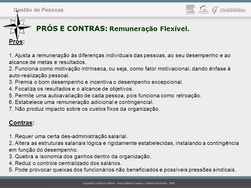 PRÓS E CONTRAS: Remuneração Flexível.
