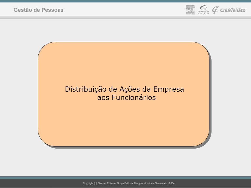 Distribuição de Ações da Empresa