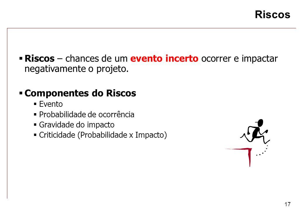 Riscos Riscos – chances de um evento incerto ocorrer e impactar negativamente o projeto. Componentes do Riscos.