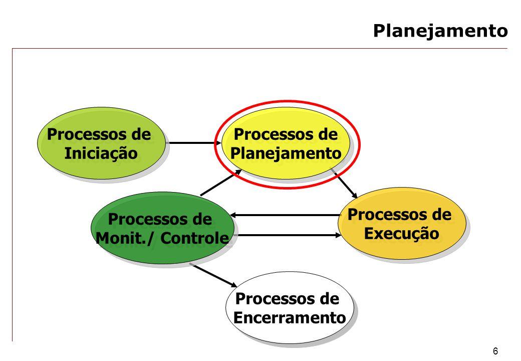 Planejamento Processos de Iniciação Processos de Planejamento