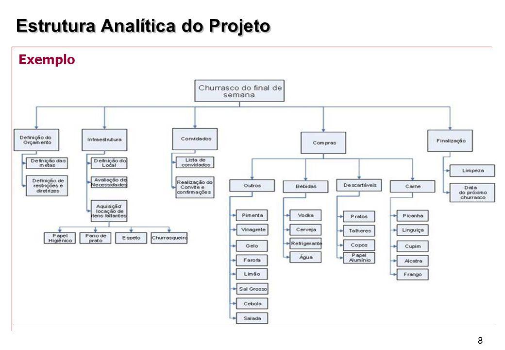 Estrutura Analítica do Projeto