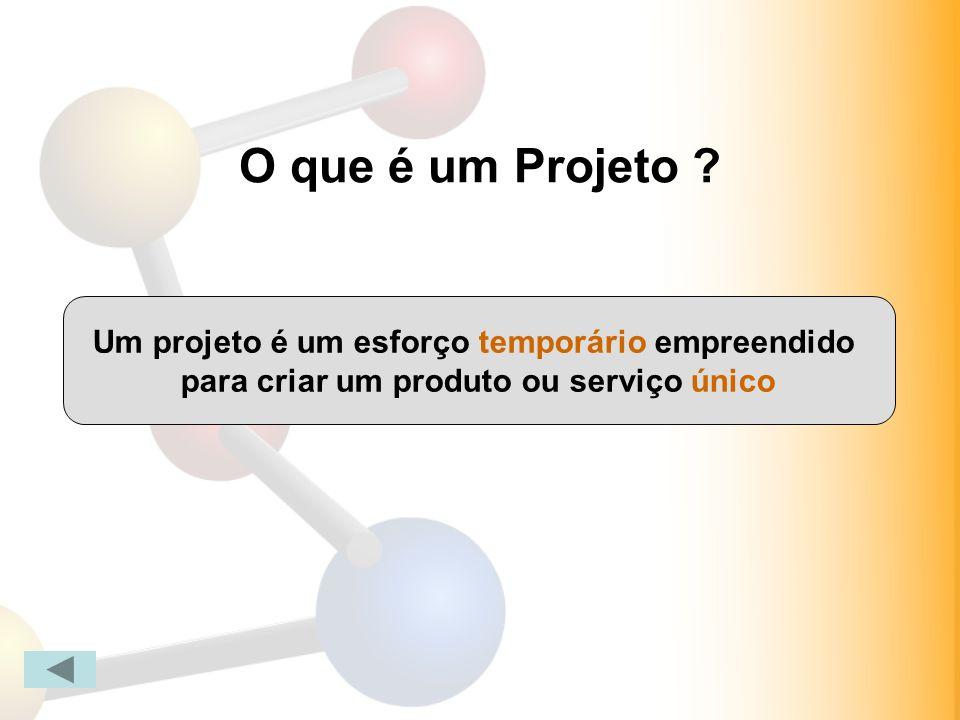 O que é um Projeto Um projeto é um esforço temporário empreendido