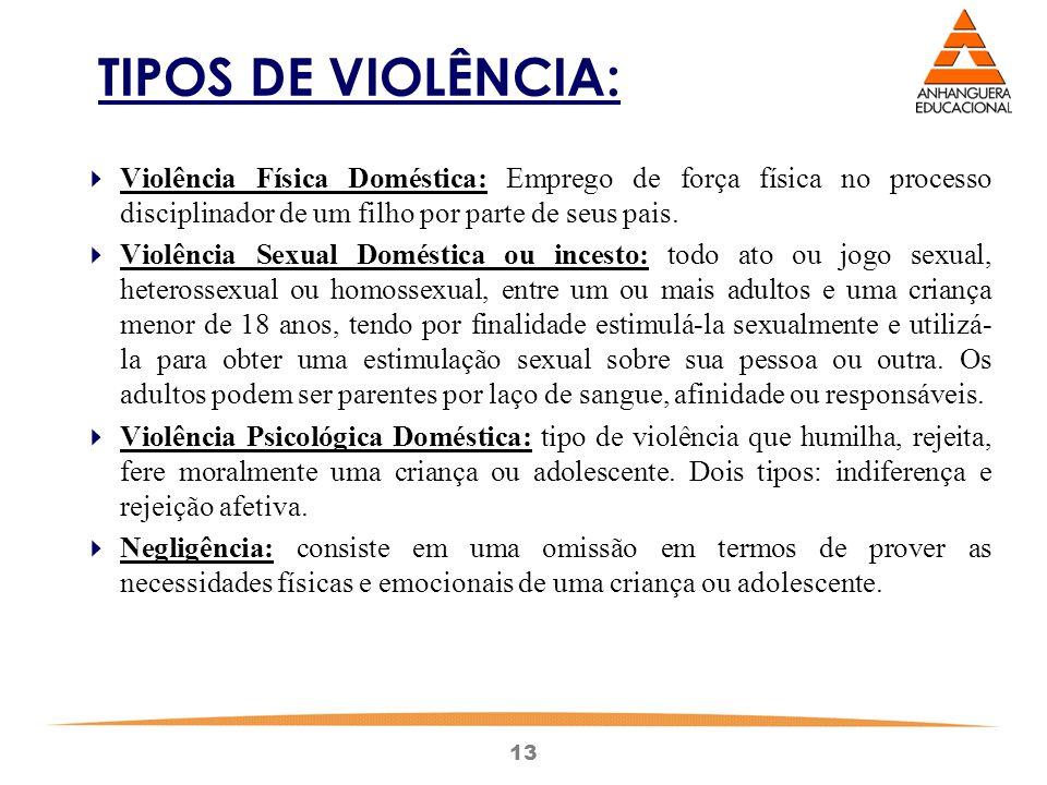 TIPOS DE VIOLÊNCIA: Violência Física Doméstica: Emprego de força física no processo disciplinador de um filho por parte de seus pais.