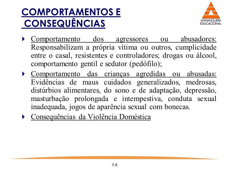 COMPORTAMENTOS E CONSEQUÊNCIAS