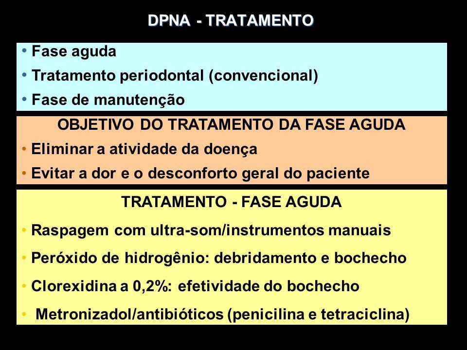 OBJETIVO DO TRATAMENTO DA FASE AGUDA TRATAMENTO - FASE AGUDA