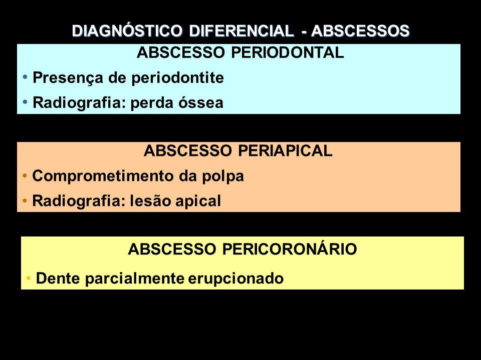 DIAGNÓSTICO DIFERENCIAL - ABSCESSOS