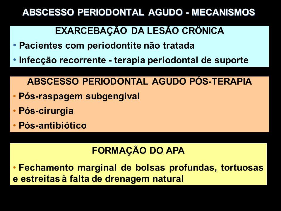ABSCESSO PERIODONTAL AGUDO - MECANISMOS