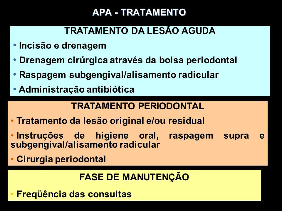 TRATAMENTO DA LESÃO AGUDA TRATAMENTO PERIODONTAL