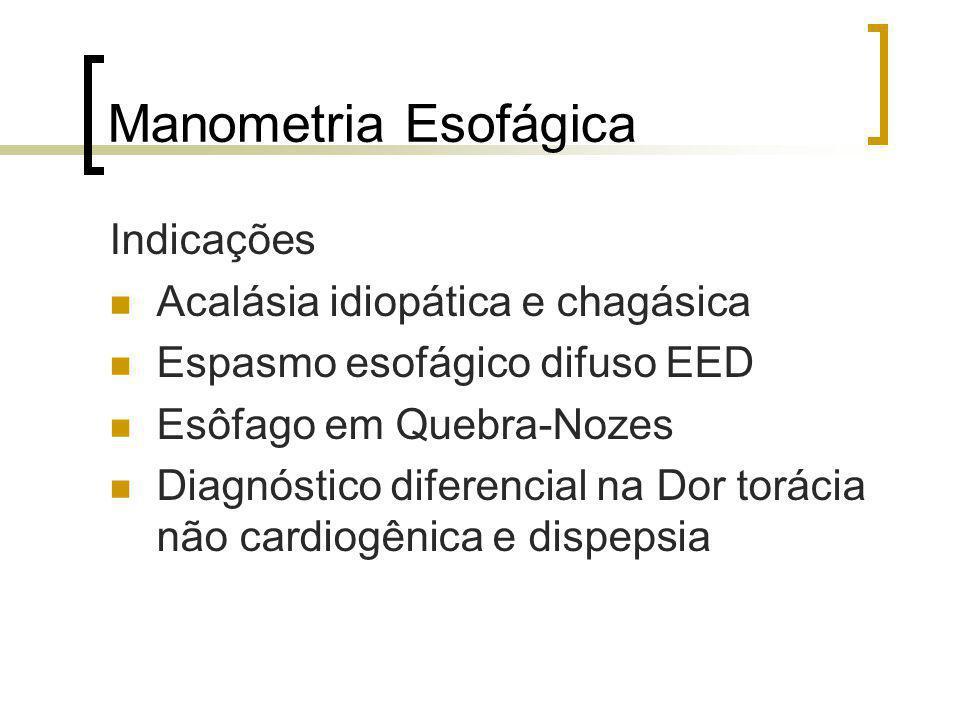 Manometria Esofágica Indicações Acalásia idiopática e chagásica