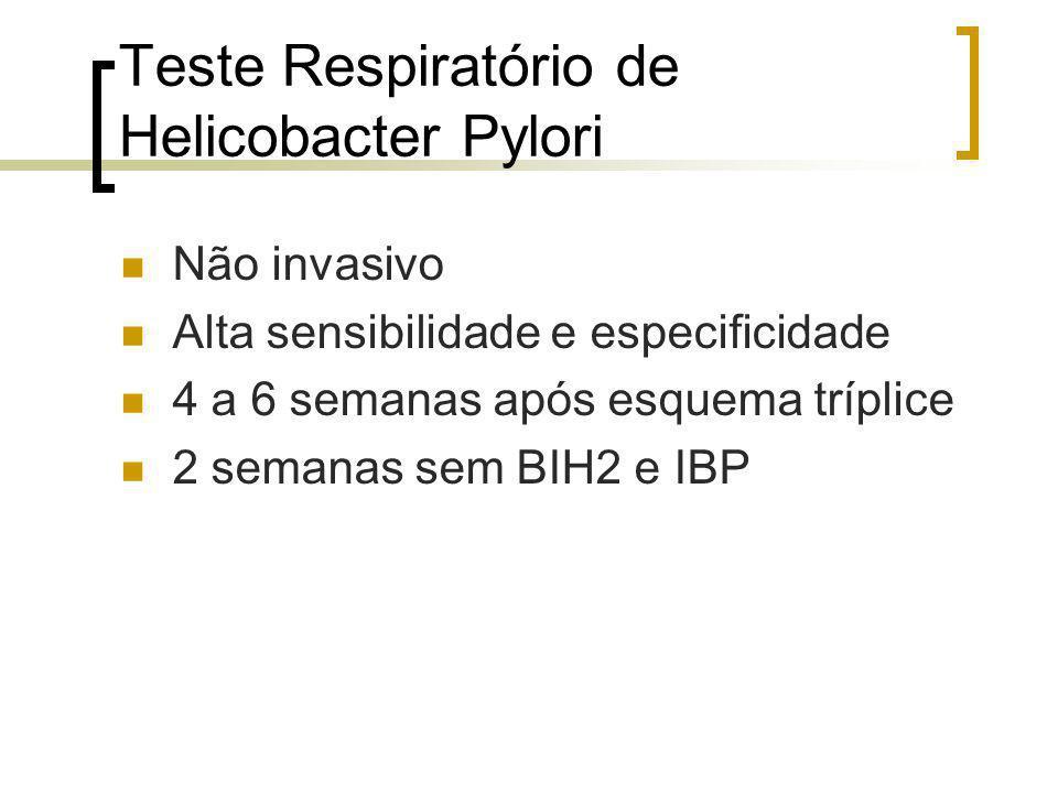 Teste Respiratório de Helicobacter Pylori
