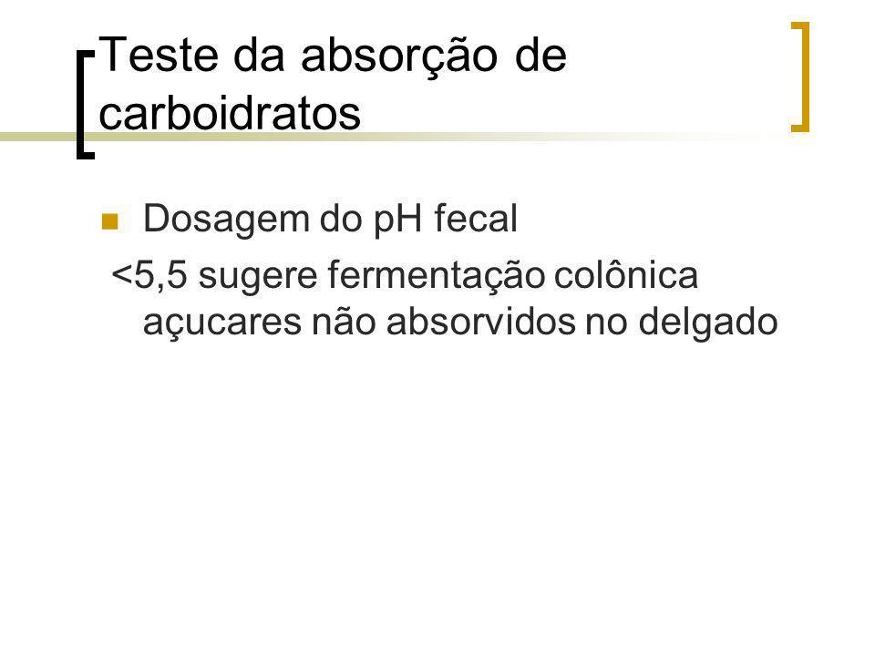 Teste da absorção de carboidratos