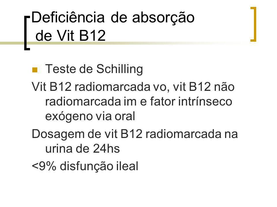 Deficiência de absorção de Vit B12