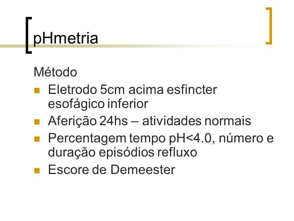 pHmetria Método Eletrodo 5cm acima esfincter esofágico inferior