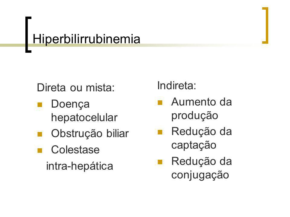 Hiperbilirrubinemia Indireta: Direta ou mista: Aumento da produção