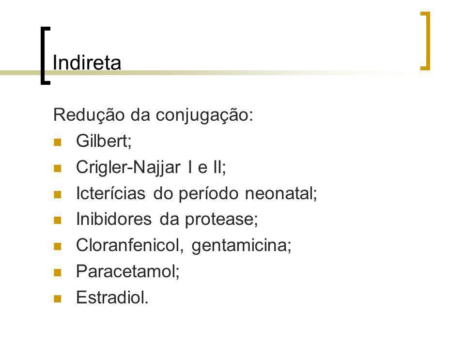 Indireta Redução da conjugação: Gilbert; Crigler-Najjar I e II;