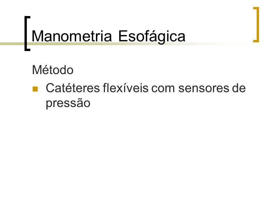 Manometria Esofágica Método