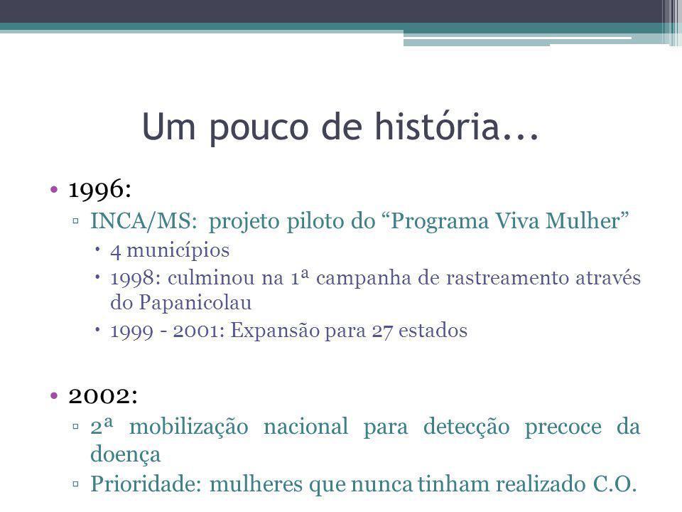 Um pouco de história... 1996: INCA/MS: projeto piloto do Programa Viva Mulher 4 municípios.