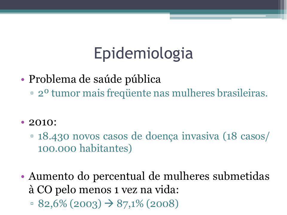 Epidemiologia Problema de saúde pública 2010: