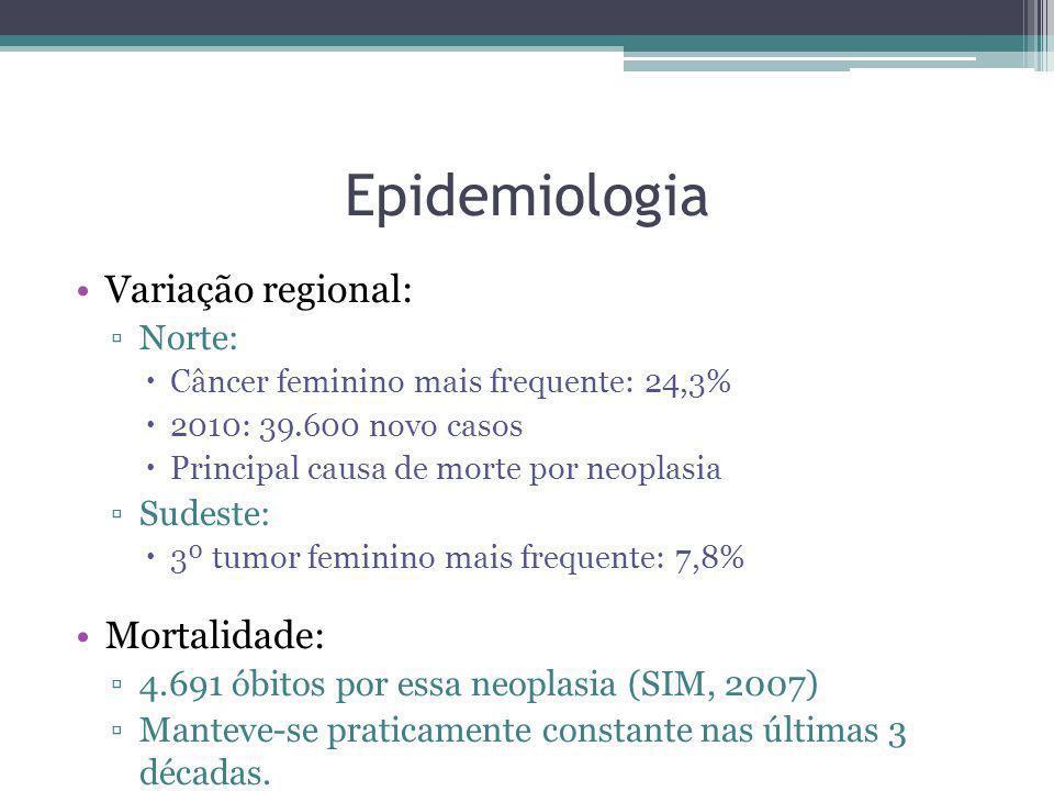 Epidemiologia Variação regional: Mortalidade: Norte: Sudeste:
