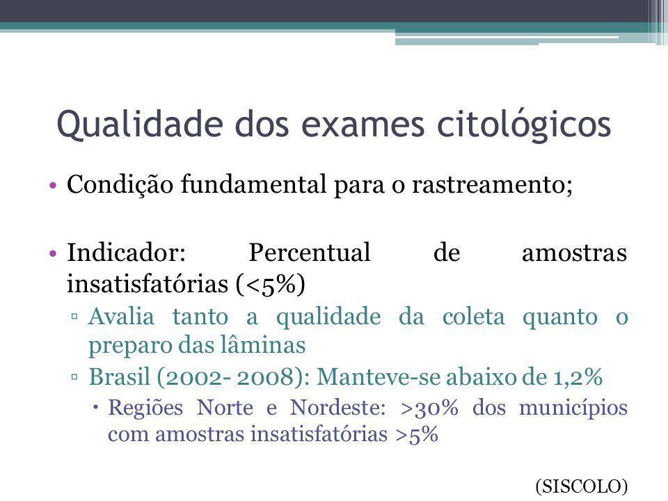 Qualidade dos exames citológicos