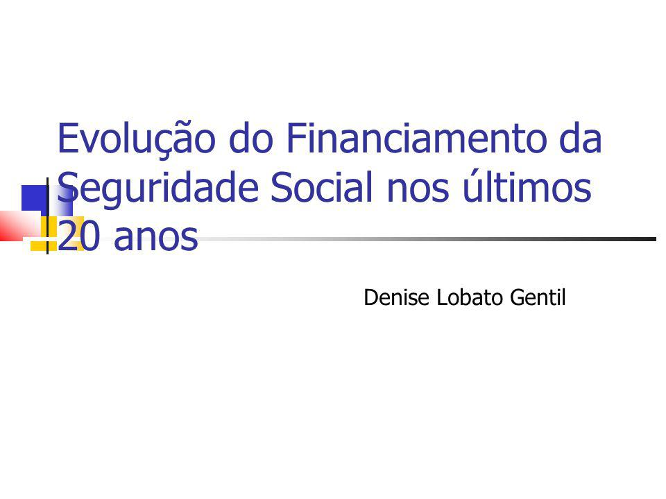 Evolução do Financiamento da Seguridade Social nos últimos 20 anos