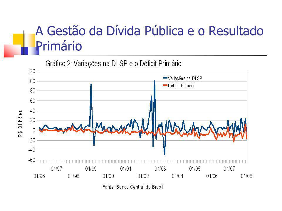 A Gestão da Dívida Pública e o Resultado Primário