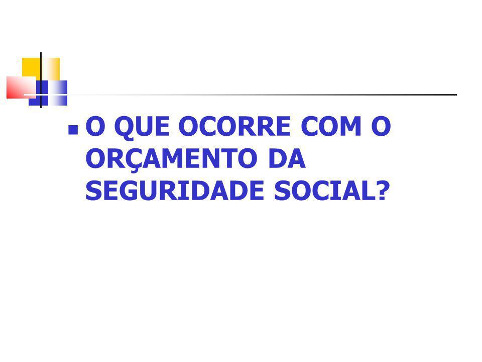 O QUE OCORRE COM O ORÇAMENTO DA SEGURIDADE SOCIAL