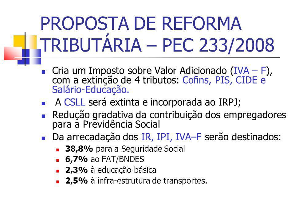 PROPOSTA DE REFORMA TRIBUTÁRIA – PEC 233/2008