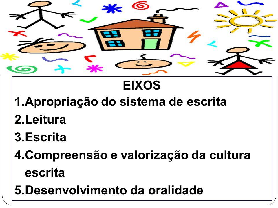 EIXOS Apropriação do sistema de escrita. Leitura. Escrita. Compreensão e valorização da cultura escrita.
