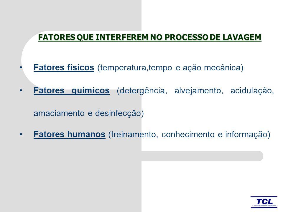 FATORES QUE INTERFEREM NO PROCESSO DE LAVAGEM