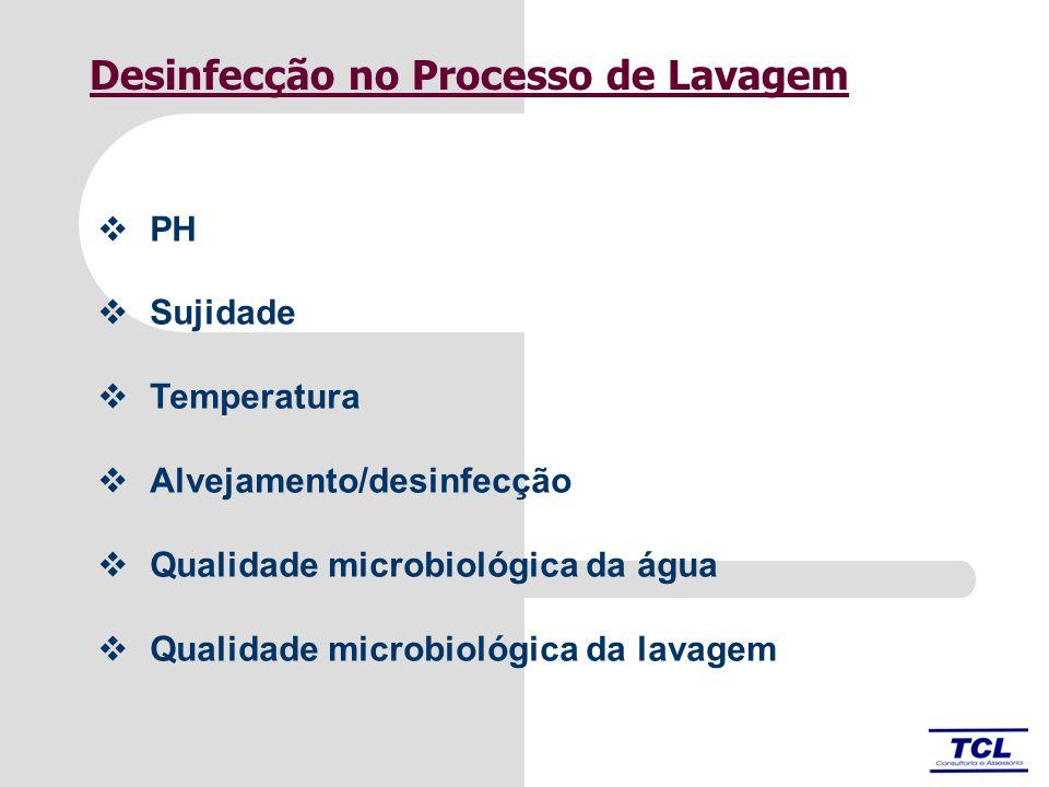 Desinfecção no Processo de Lavagem