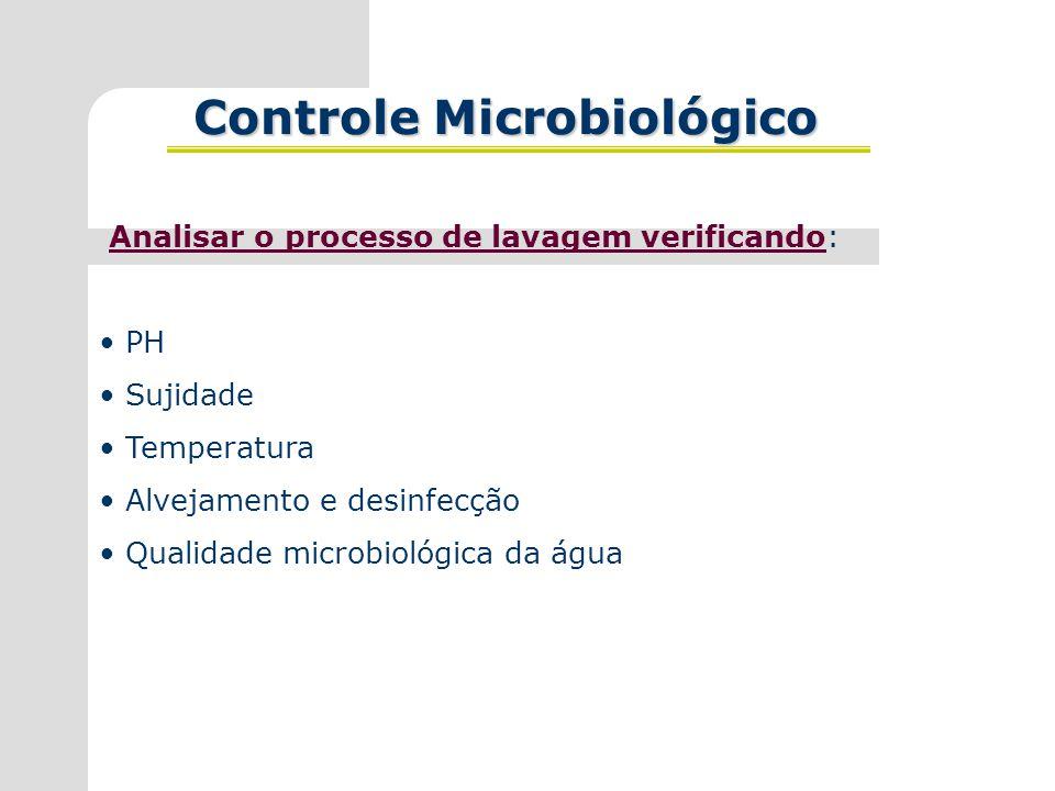 Controle Microbiológico