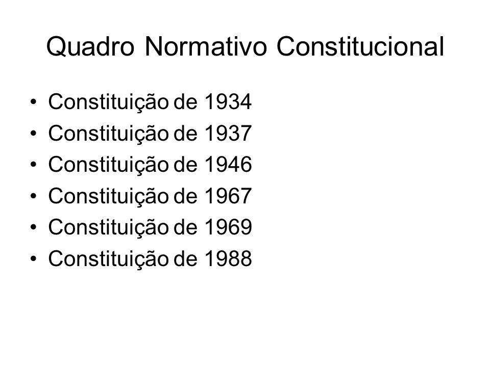 Quadro Normativo Constitucional